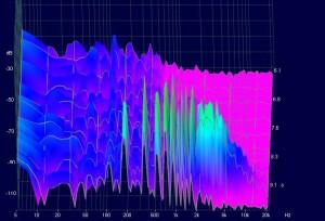 Spectrum g string