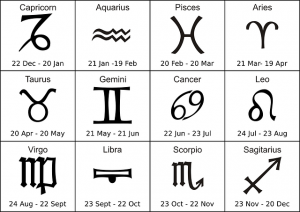 Horoscope Signs And Their Music Preferences