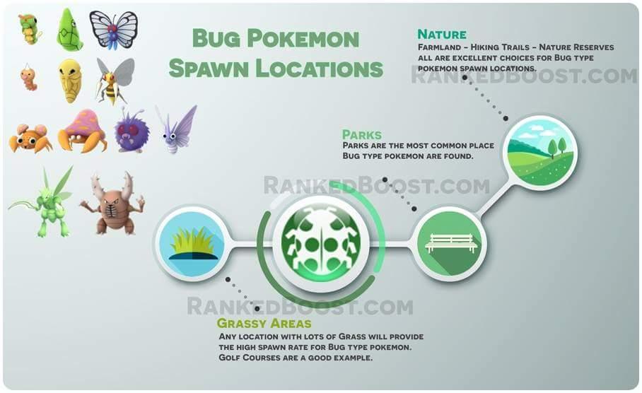 Spawn_Bug