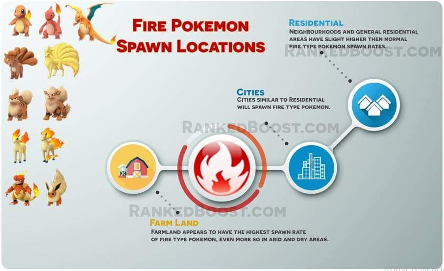 Pokémon Go — ASMR Tracks & Helpful Charts - The Ambient