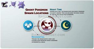 Spawn_Ghost