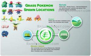 Spawn_Grass