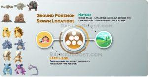 Spawn_Ground