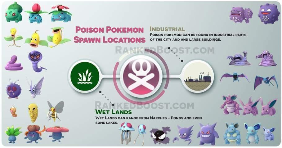 Spawn_Poison