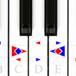 The Piano Music Theory Explained